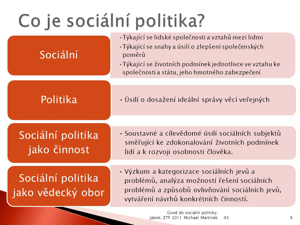 Co je sociální politika