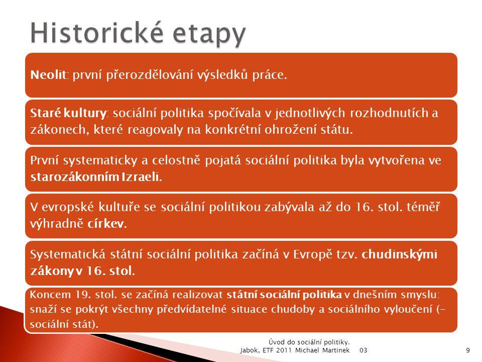 Historické etapy Neolit: první přerozdělování výsledků práce.