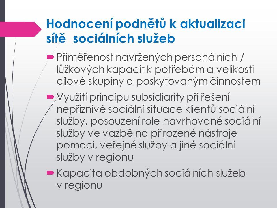Hodnocení podnětů k aktualizaci sítě sociálních služeb