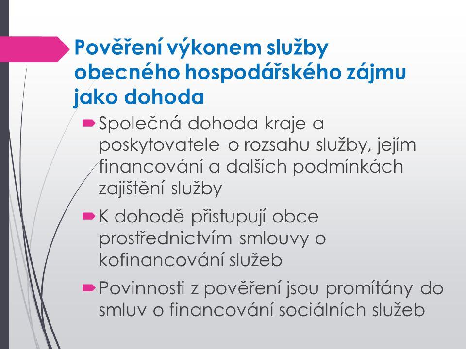 Pověření výkonem služby obecného hospodářského zájmu jako dohoda