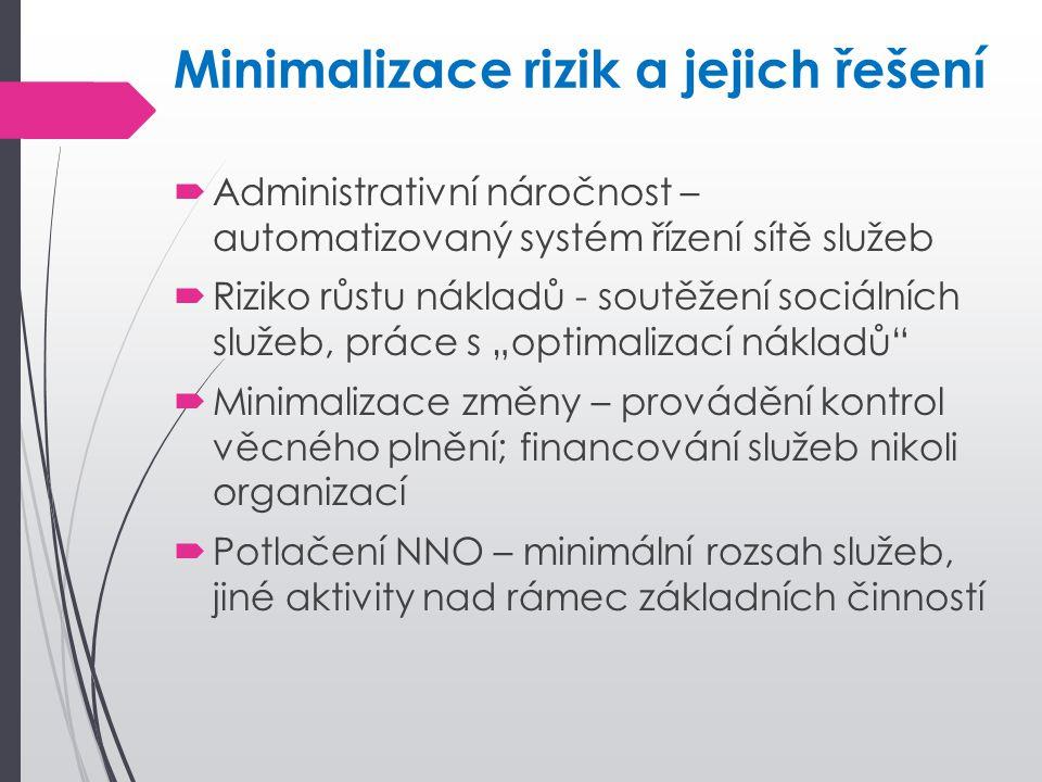 Minimalizace rizik a jejich řešení