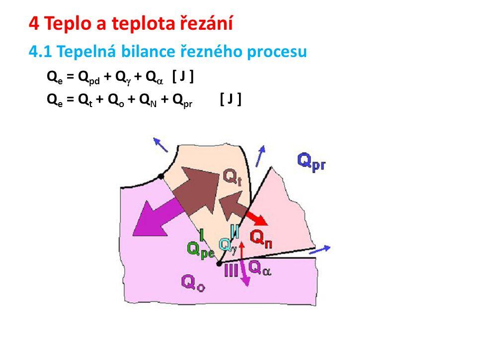 4 Teplo a teplota řezání 4.1 Tepelná bilance řezného procesu