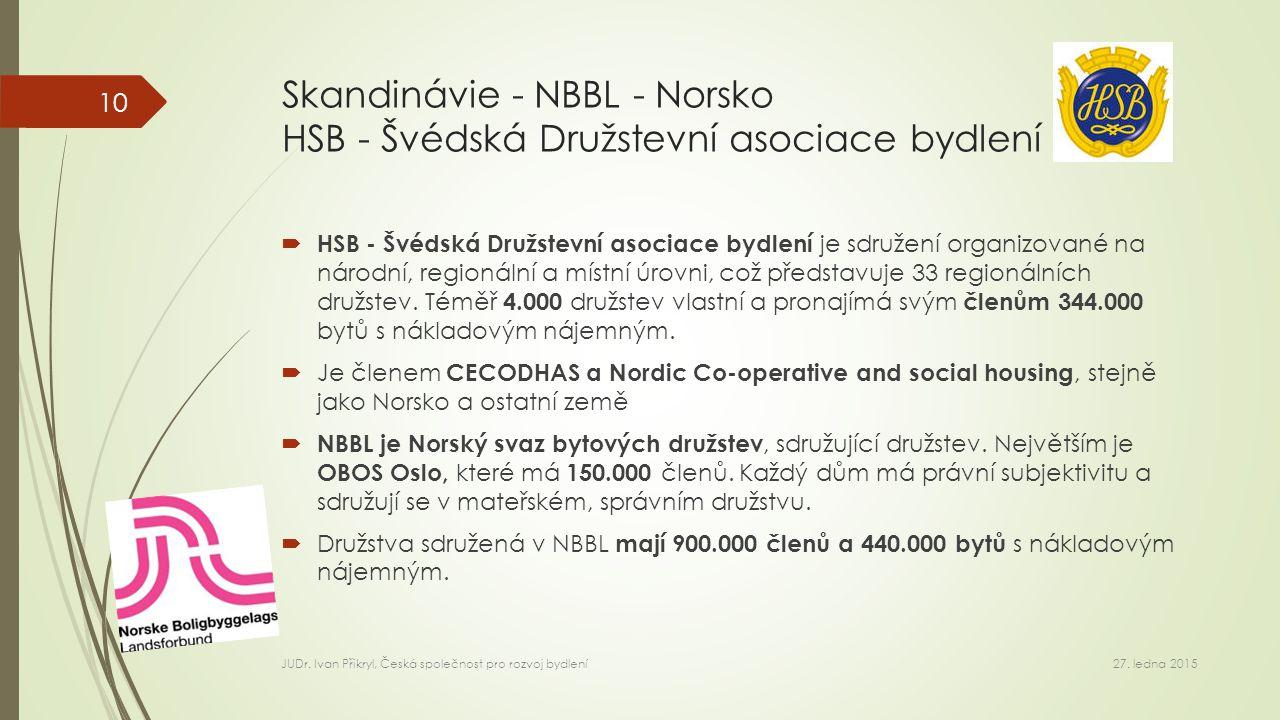 Skandinávie - NBBL - Norsko HSB - Švédská Družstevní asociace bydlení
