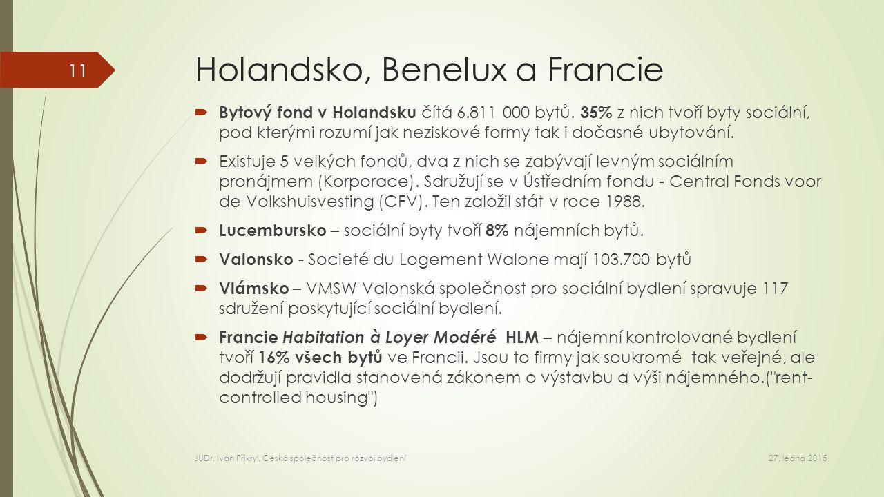 Holandsko, Benelux a Francie