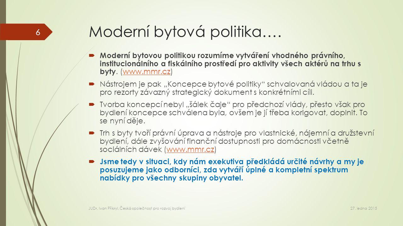Moderní bytová politika….