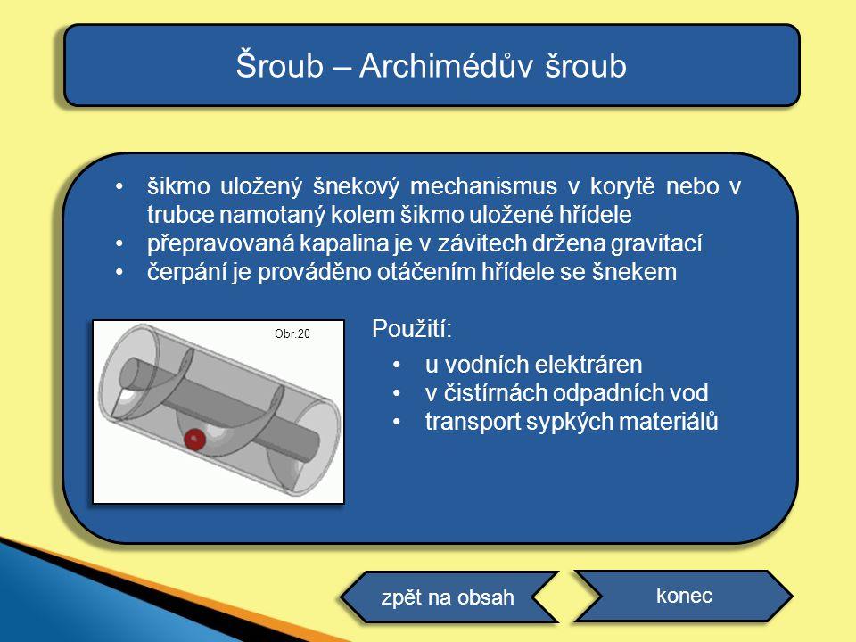 Šroub – Archimédův šroub