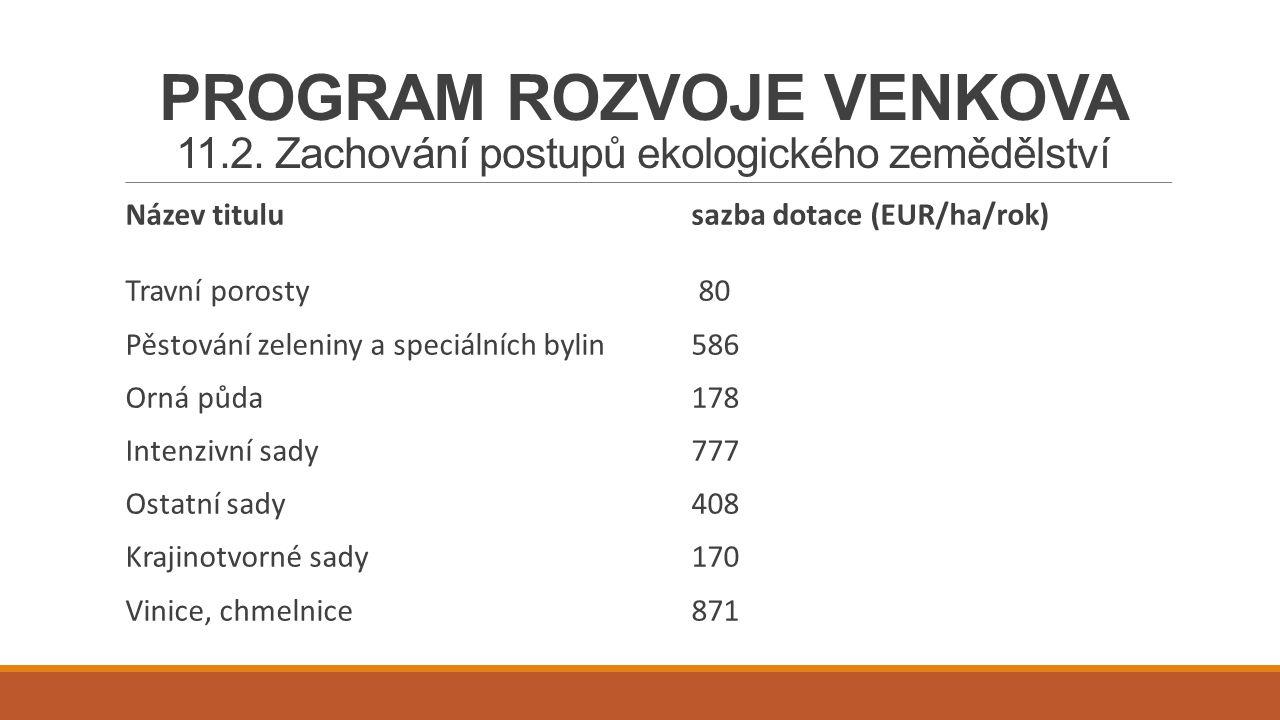 PROGRAM ROZVOJE VENKOVA 11. 2