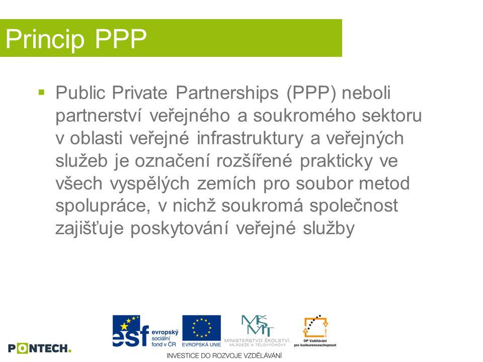 Princip PPP