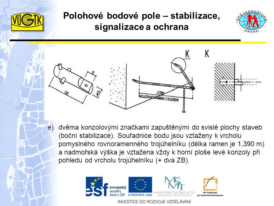 Polohové bodové pole – stabilizace, signalizace a ochrana