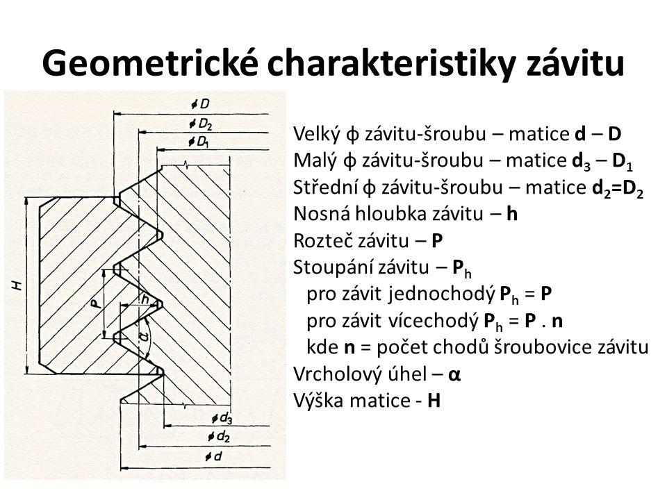 Geometrické charakteristiky závitu