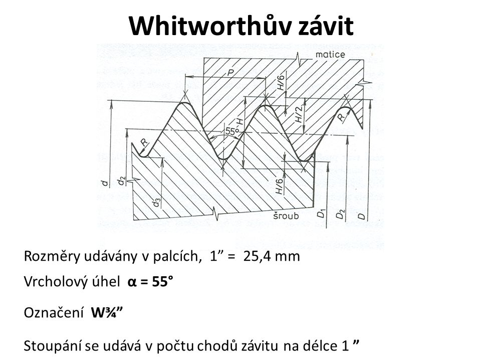 Whitworthův závit Rozměry udávány v palcích, 1 = 25,4 mm
