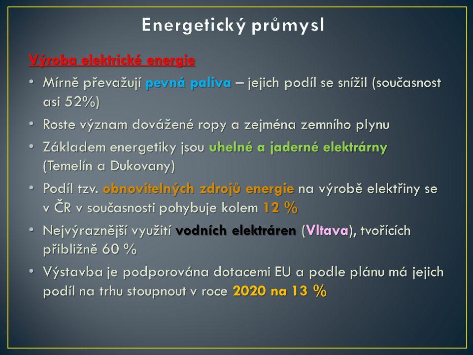 Energetický průmysl Výroba elektrické energie