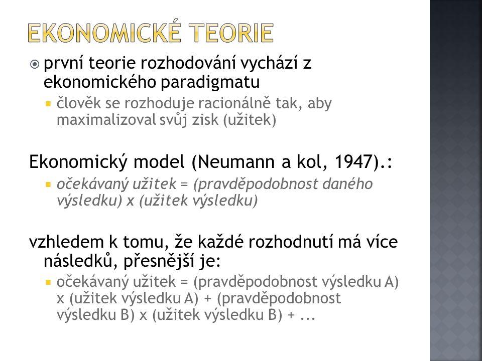 Ekonomické teorie Ekonomický model (Neumann a kol, 1947).: