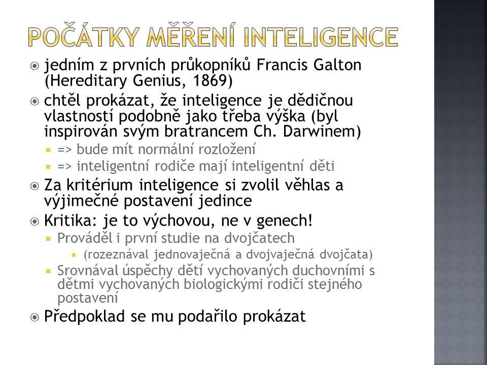 Počátky měření Inteligence