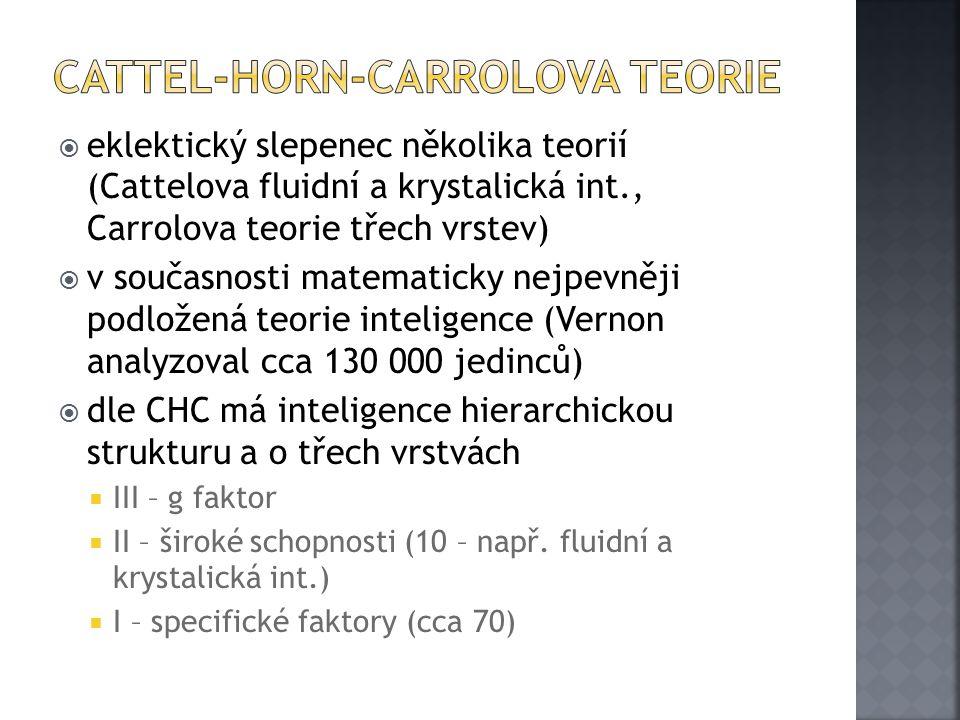 Cattel-Horn-Carrolova teorie
