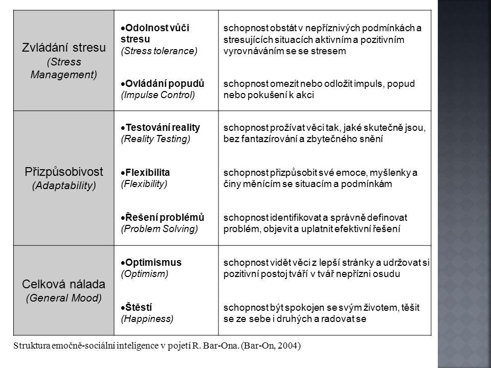 Zvládání stresu Přizpůsobivost Celková nálada (Stress Management)