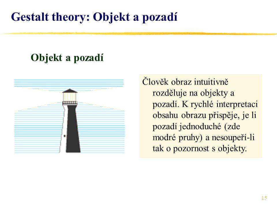 Gestalt theory: Objekt a pozadí