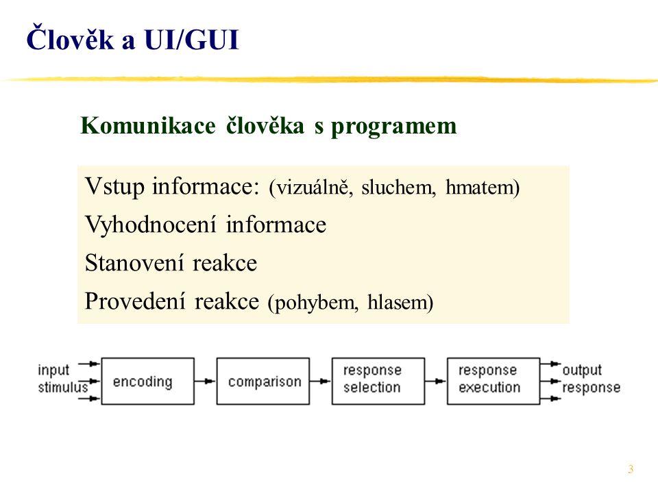Člověk a UI/GUI Komunikace člověka s programem