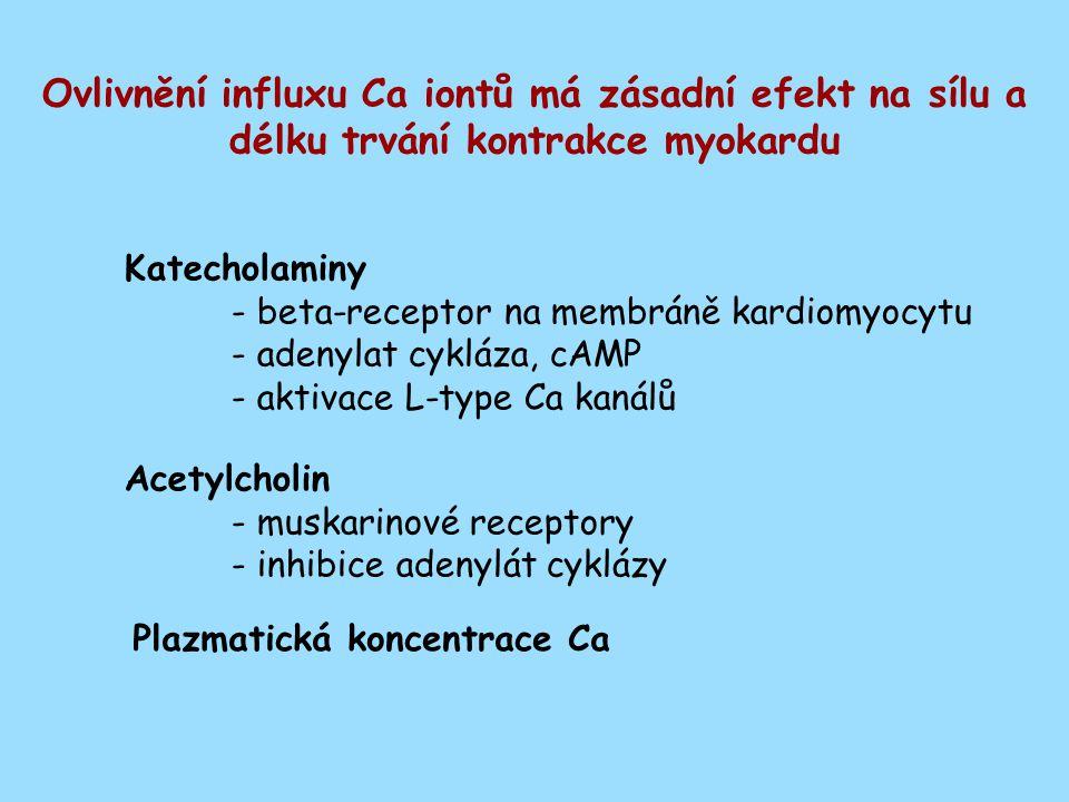 Ovlivnění influxu Ca iontů má zásadní efekt na sílu a délku trvání kontrakce myokardu