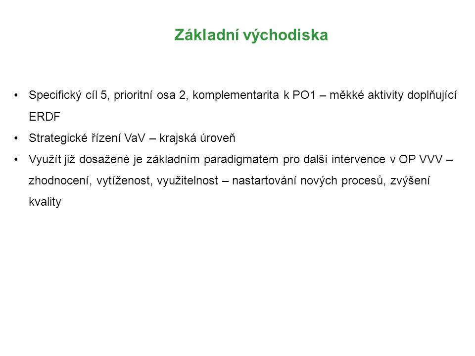 Základní východiska Specifický cíl 5, prioritní osa 2, komplementarita k PO1 – měkké aktivity doplňující ERDF.