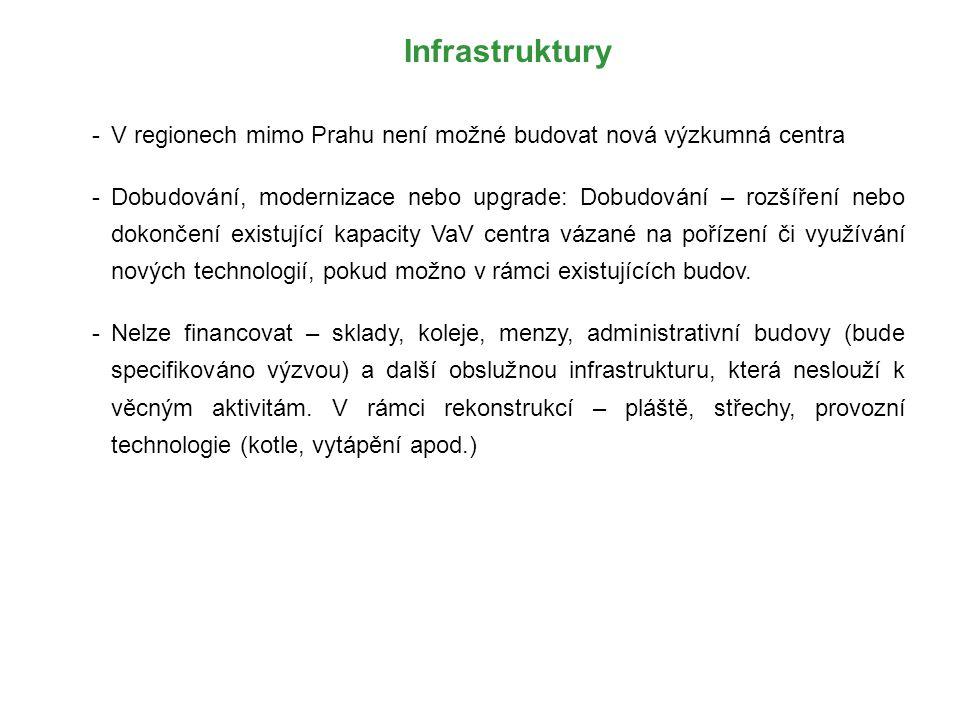 Infrastruktury V regionech mimo Prahu není možné budovat nová výzkumná centra.