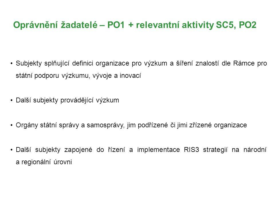 Oprávnění žadatelé – PO1 + relevantní aktivity SC5, PO2