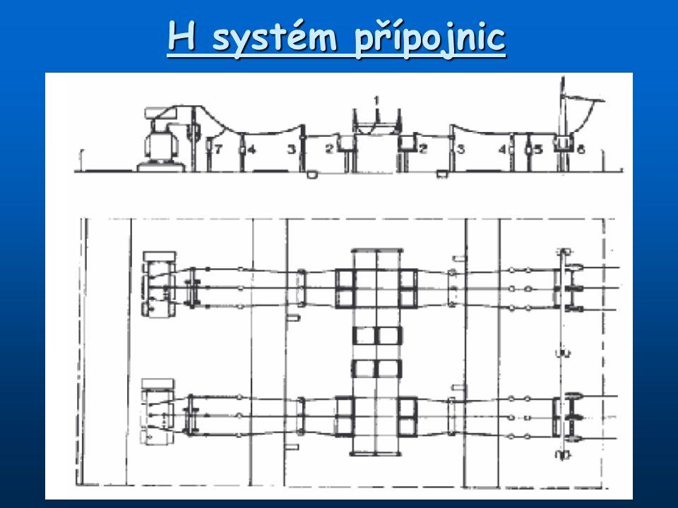 H systém přípojnic