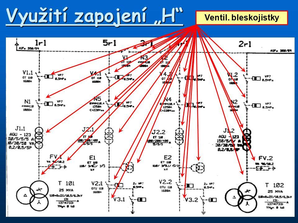 """Využití zapojení """"H PTN Ventil. bleskojistky PTP Výkonové vypínače"""