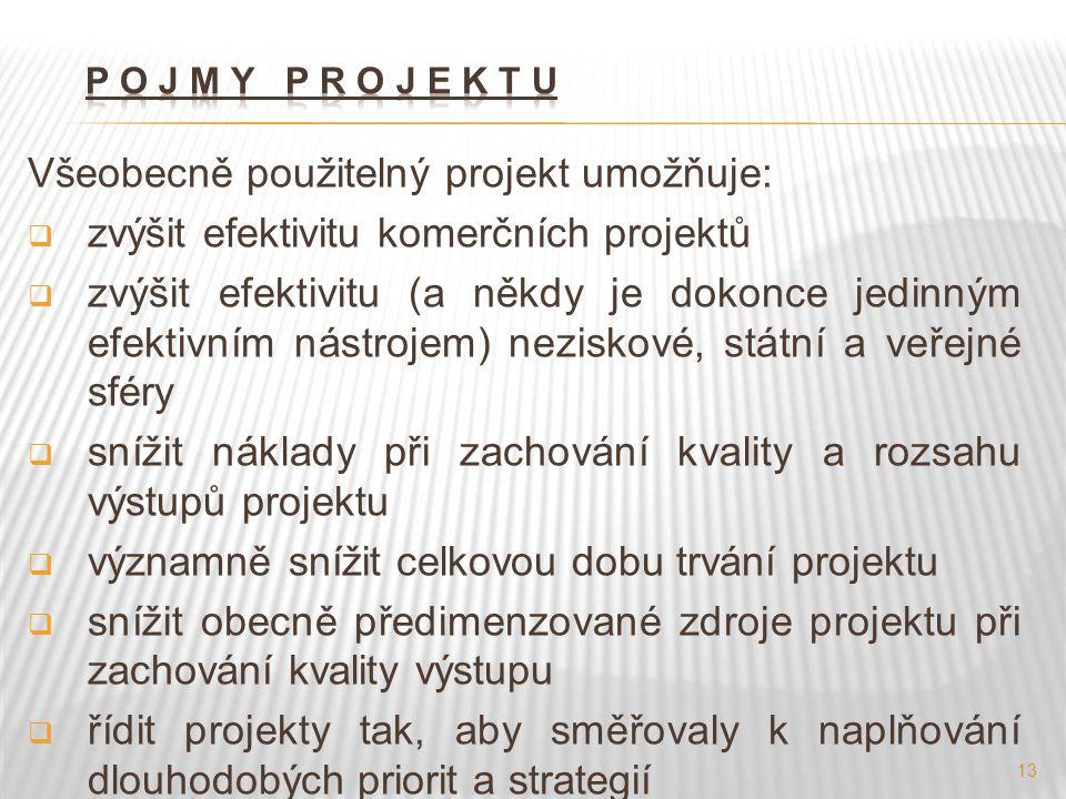 Všeobecně použitelný projekt umožňuje: