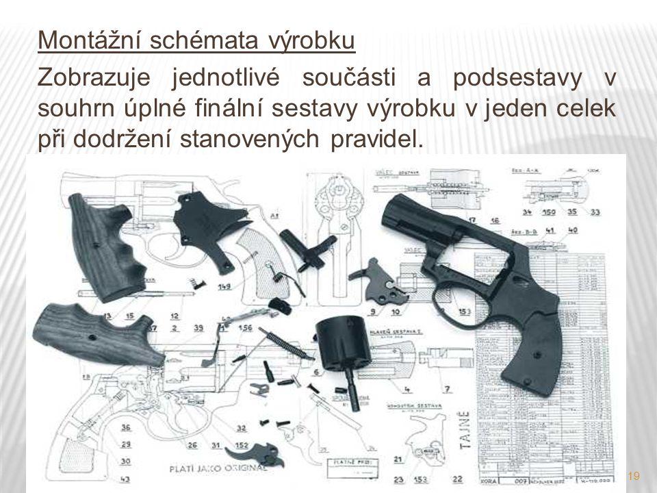 Montážní schémata výrobku