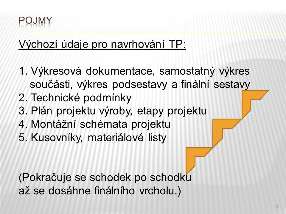 Výchozí údaje pro navrhování TP: