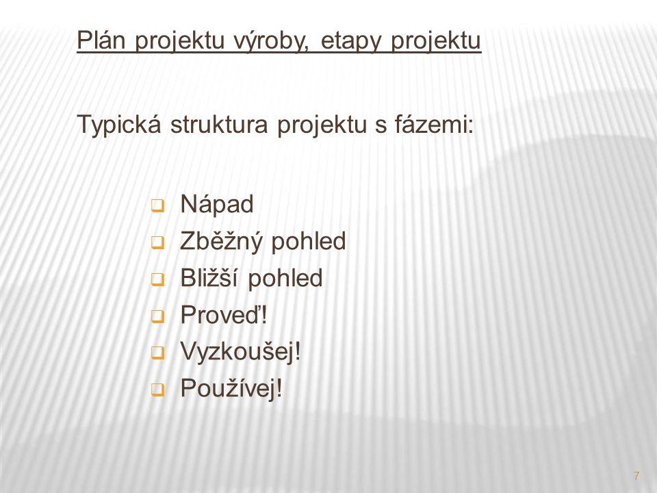 Plán projektu výroby, etapy projektu