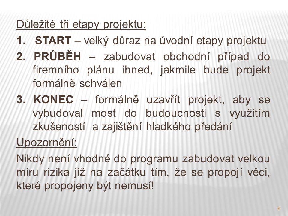 Důležité tři etapy projektu: