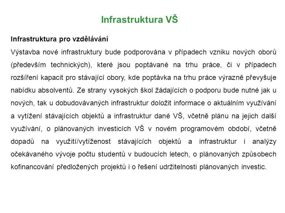 Infrastruktura VŠ Infrastruktura pro vzdělávání