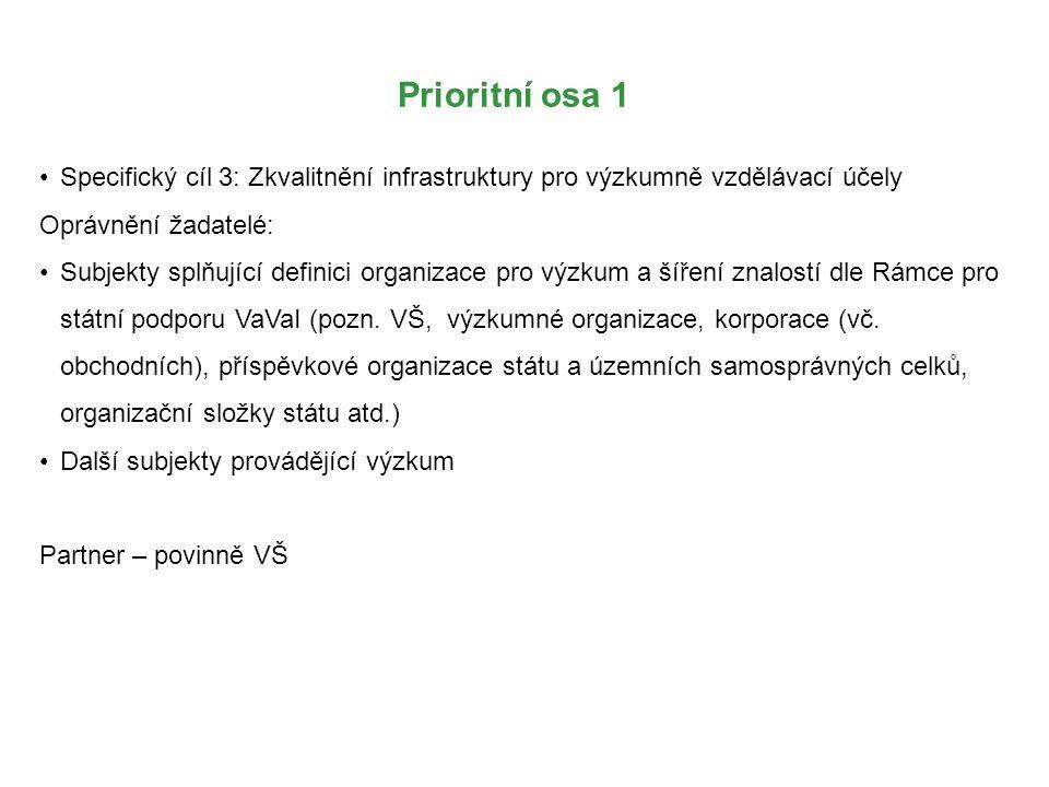 Prioritní osa 1 Specifický cíl 3: Zkvalitnění infrastruktury pro výzkumně vzdělávací účely. Oprávnění žadatelé: