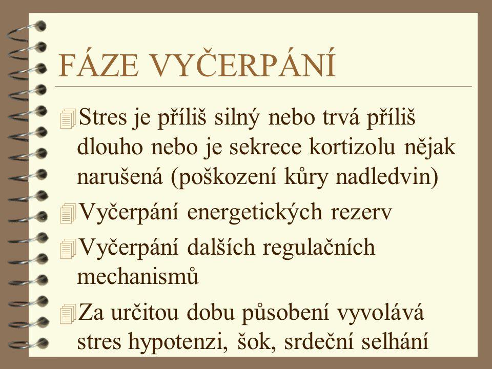 FÁZE VYČERPÁNÍ Stres je příliš silný nebo trvá příliš dlouho nebo je sekrece kortizolu nějak narušená (poškození kůry nadledvin)
