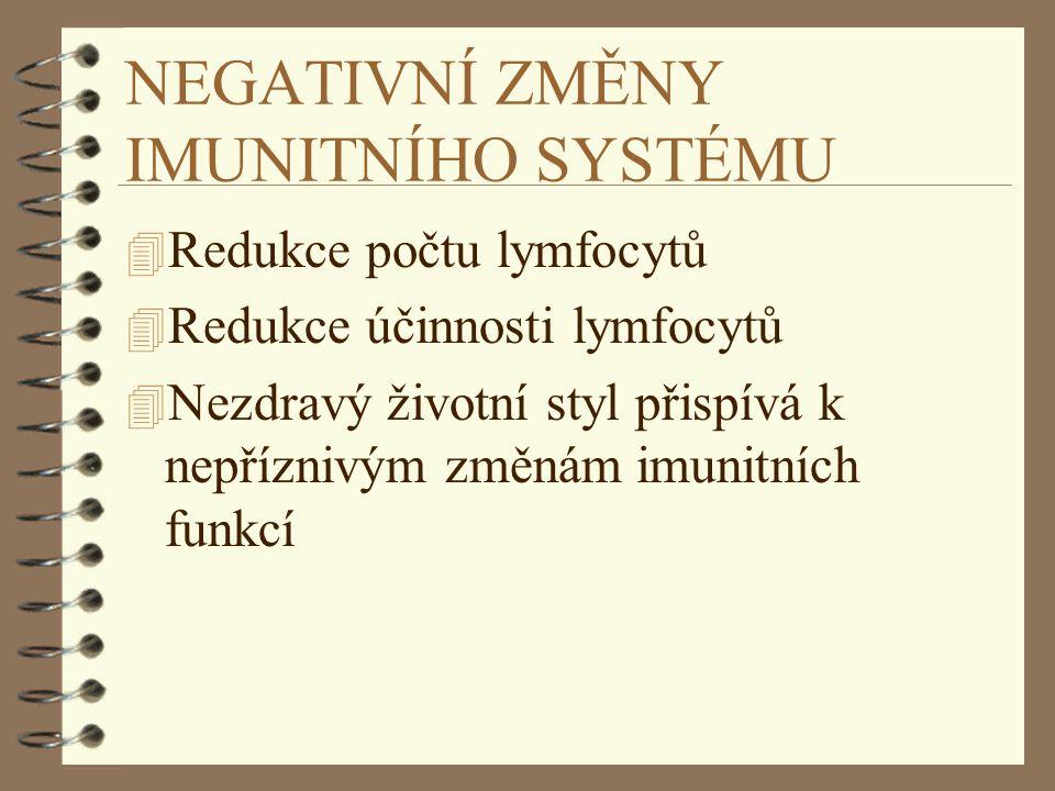 NEGATIVNÍ ZMĚNY IMUNITNÍHO SYSTÉMU