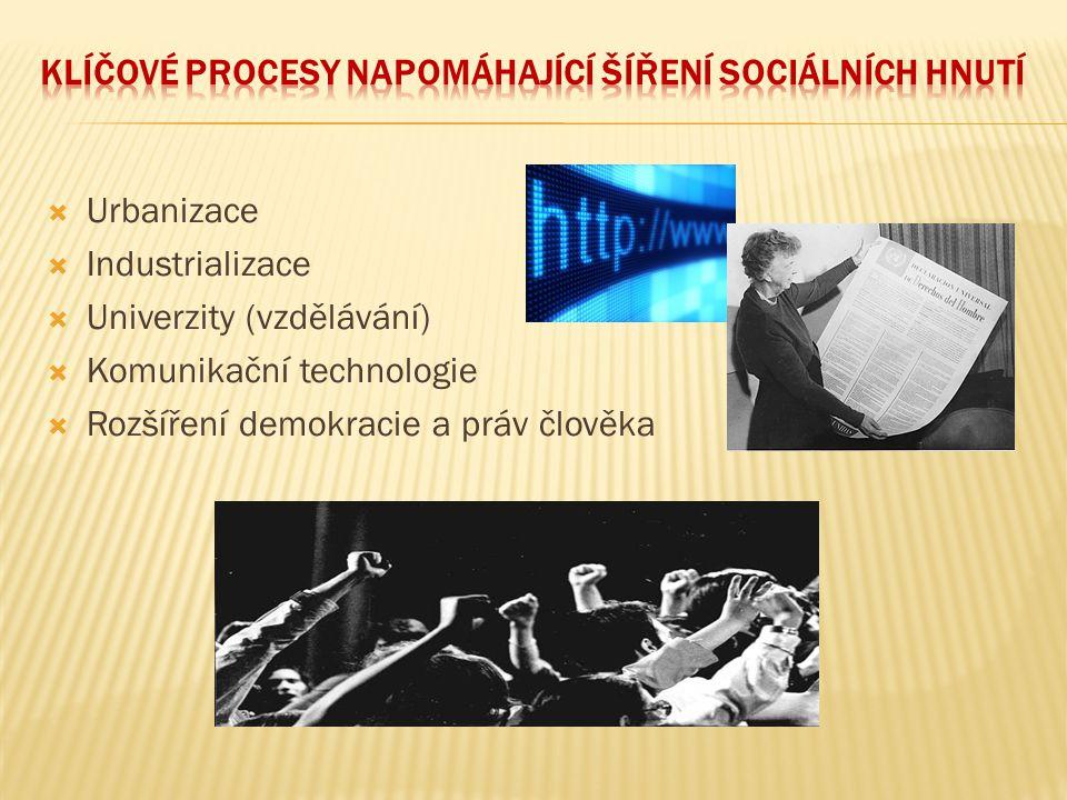 Klíčové procesy napomáhající šíření sociálních hnutí