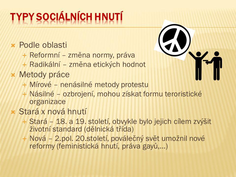 Typy sociálních hnutí Podle oblasti Metody práce Stará x nová hnutí