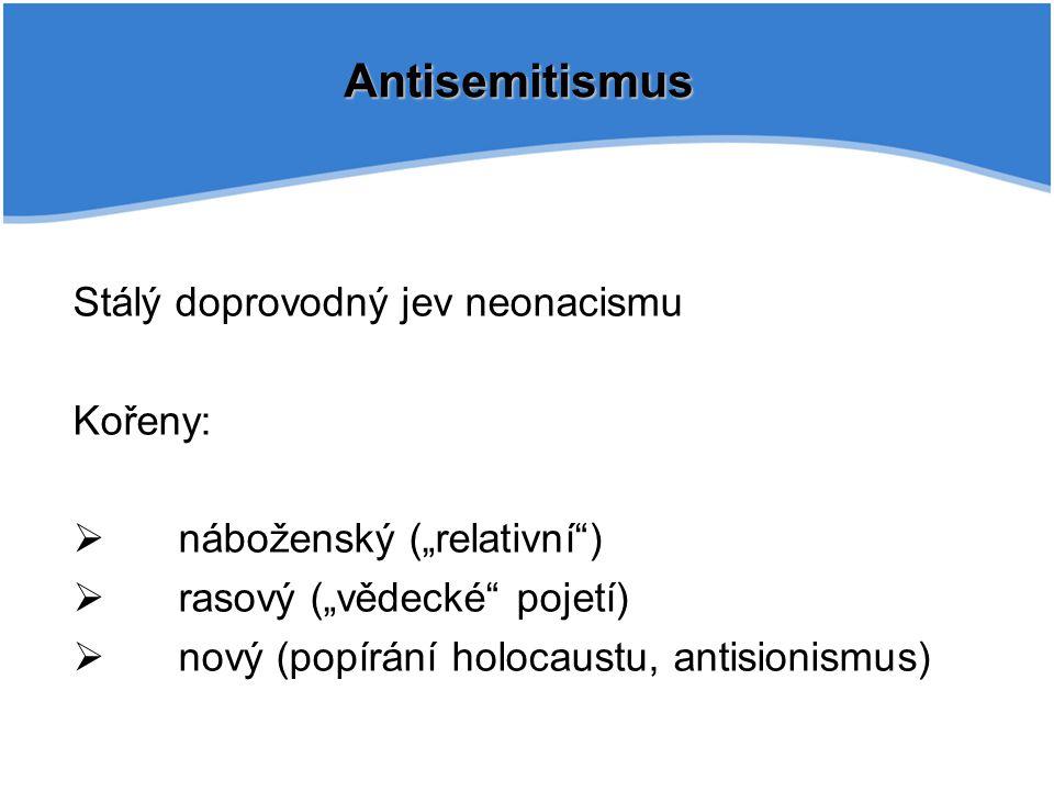 Antisemitismus Stálý doprovodný jev neonacismu Kořeny: