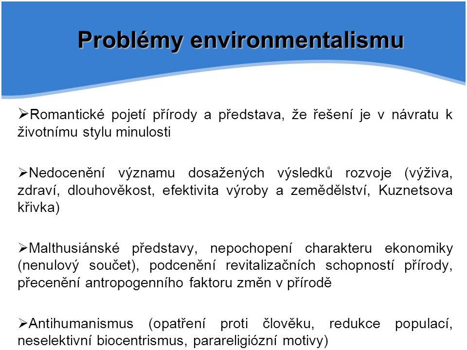 Problémy environmentalismu