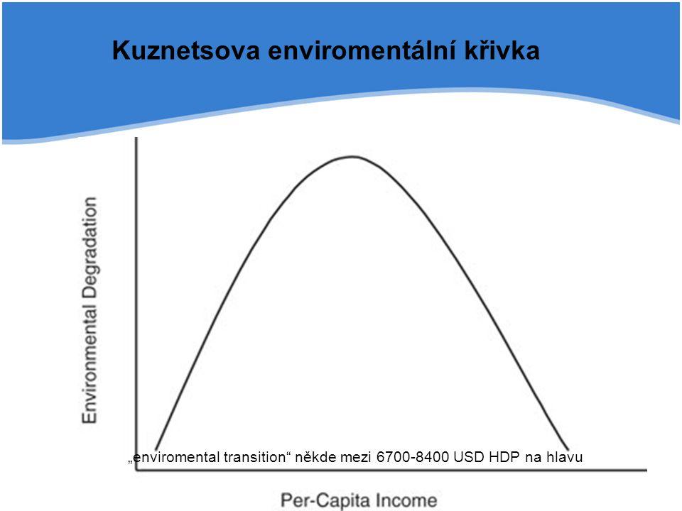 Kuznetsova enviromentální křivka