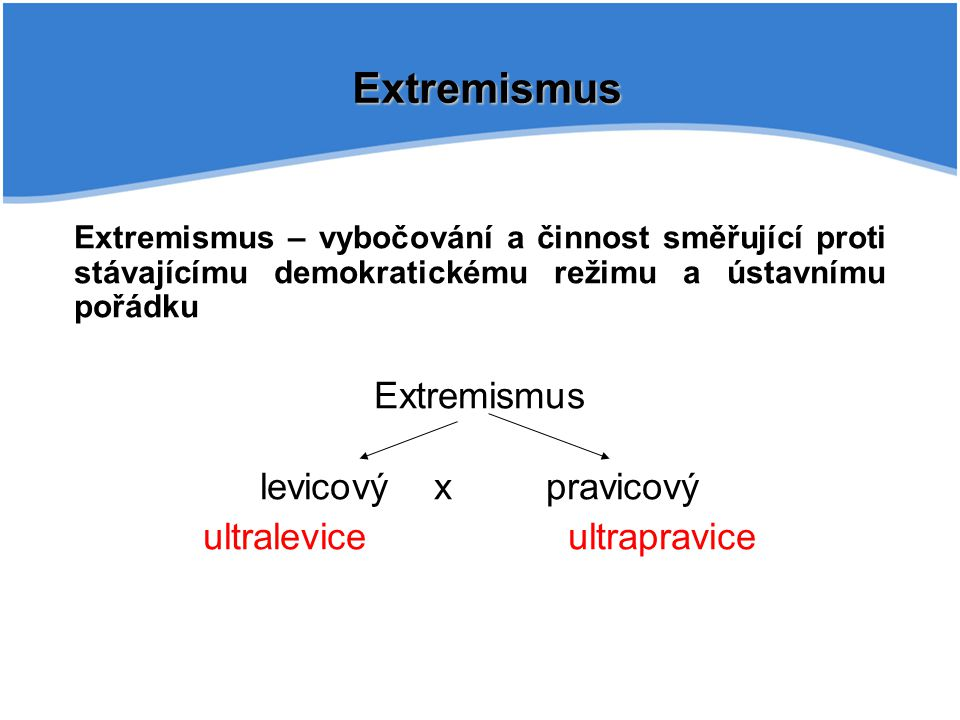 ultralevice ultrapravice