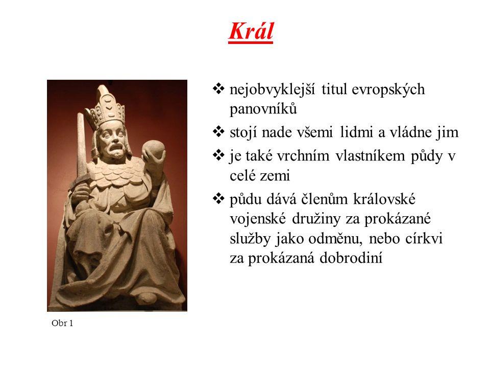 Král nejobvyklejší titul evropských panovníků