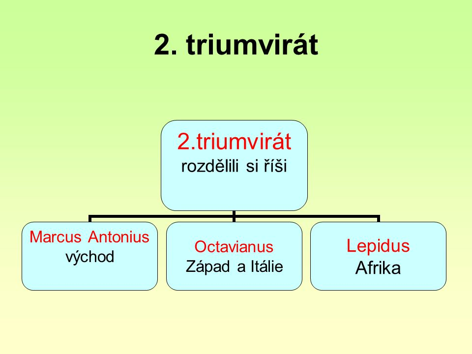 2. triumvirát