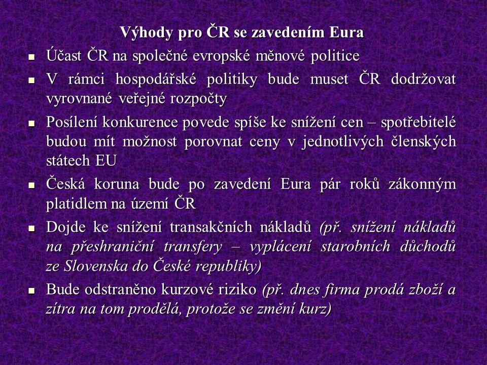 Výhody pro ČR se zavedením Eura