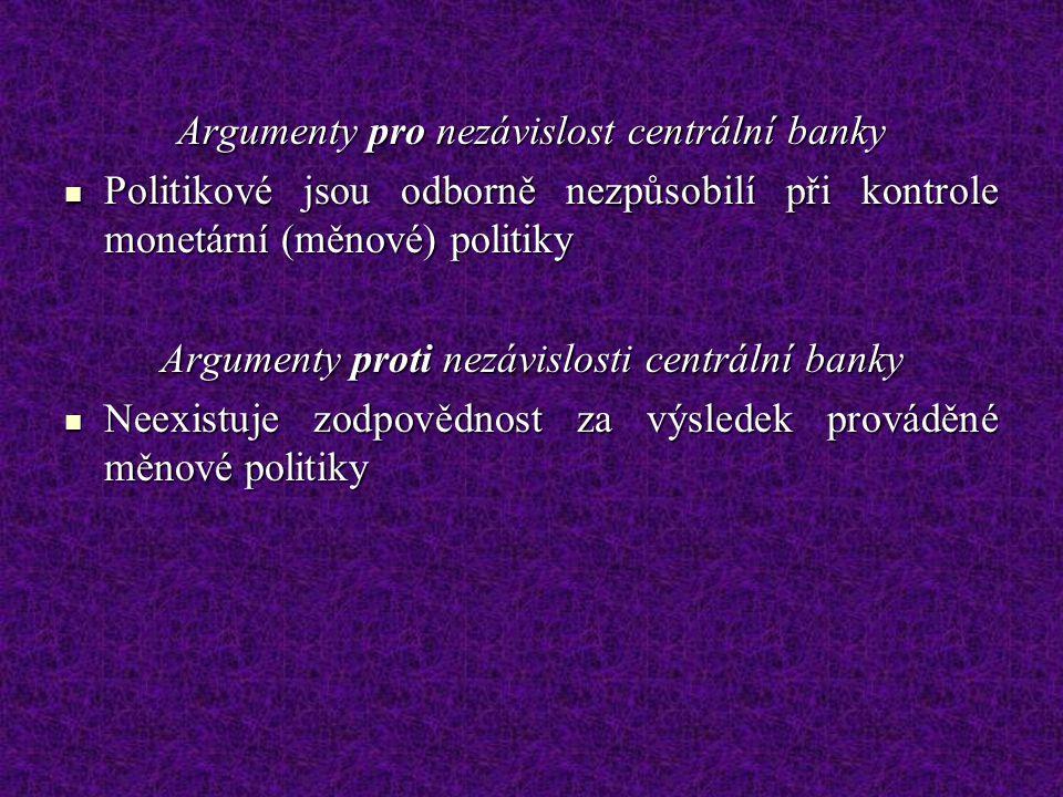 Argumenty pro nezávislost centrální banky