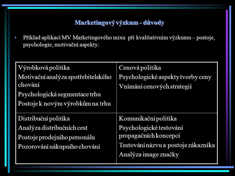 Marketingový výzkum - důvody