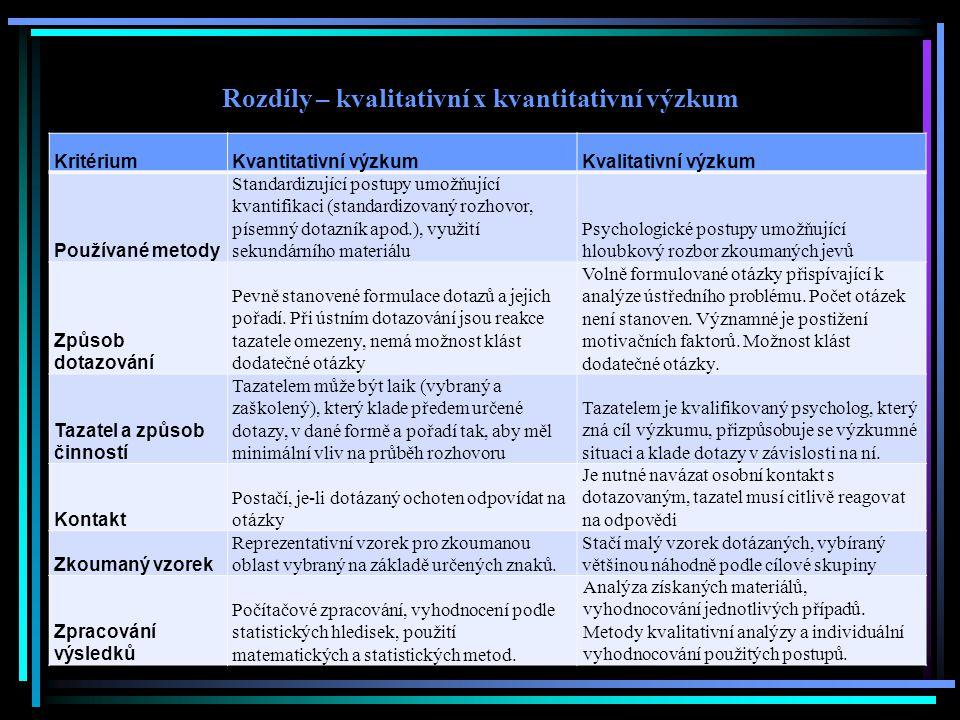 Rozdíly – kvalitativní x kvantitativní výzkum