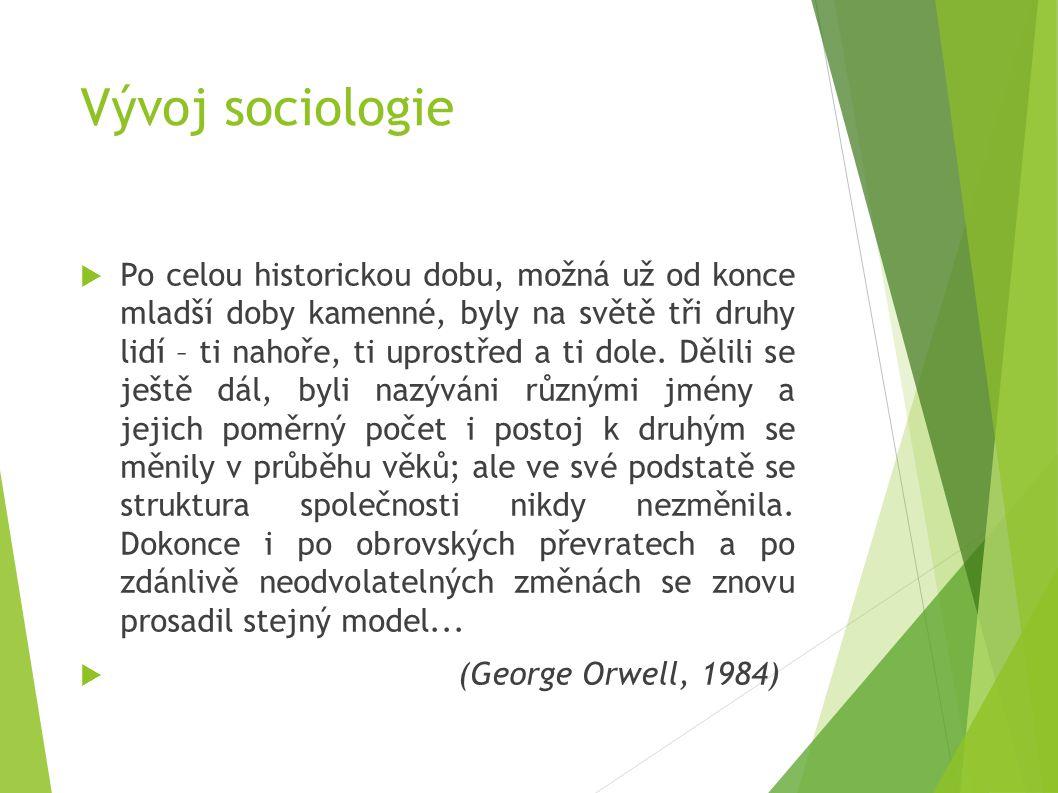 Vývoj sociologie